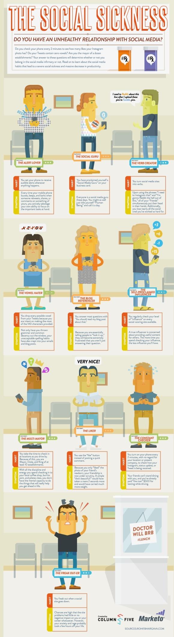 socialaddicts verslaafd aan social media